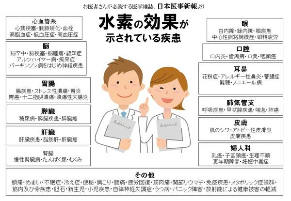 ★免疫力向上プログラム★ 水素楽トレプラン¥6280を¥2200(税込)
